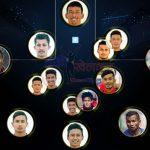 Nepal's probable lineup vs Bangladesh