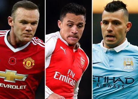 Rooney Sanchez Aguero Champions league
