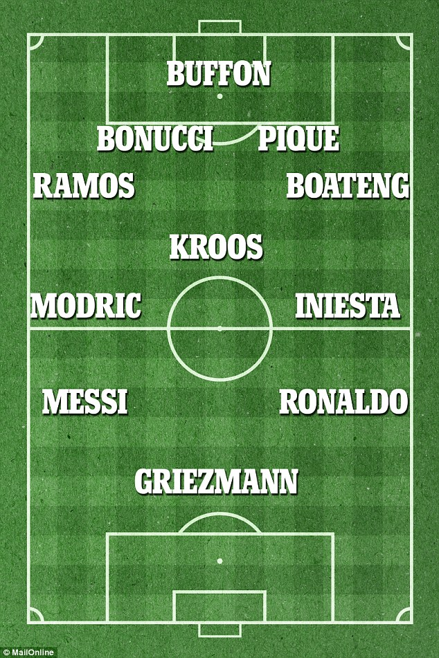 uefa-team-of-the-year