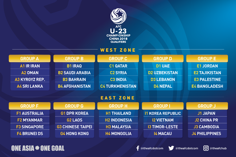 afc-groups