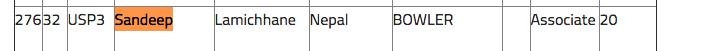 sandeep IPL List