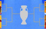 युरो कप : अन्तिम १६ मा को-को भिड्दै? (नेपाली समयअनुसार)